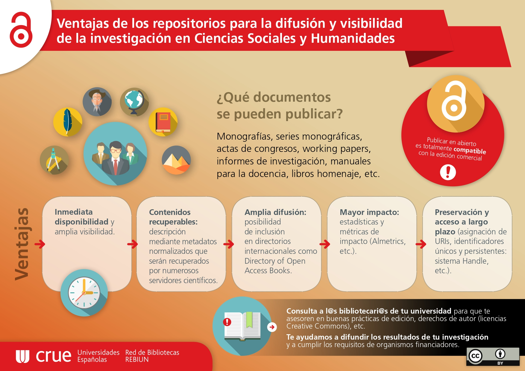 es_iiipe_linea2_subgoa_2016_infografias_castellano_pages-to-jpg-0001