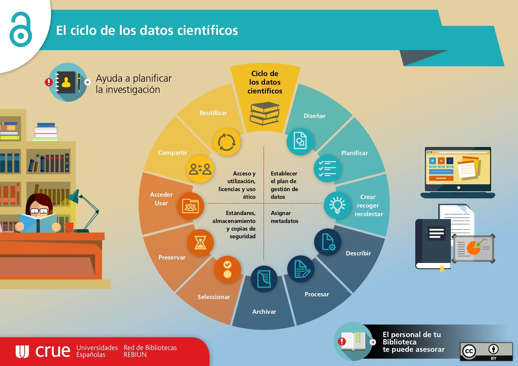 es_iiipe_linea2_subgoa_2016_infografias_castellano_pages-to-jpg-0003
